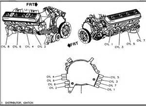firing order for 96 gm 350 vortec motor autos post