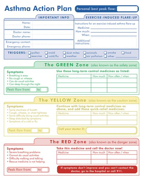 Galerry printable asthma action plan