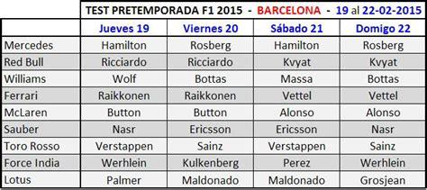 f1 calendrier essais barcelone 2015 formule 1 formule