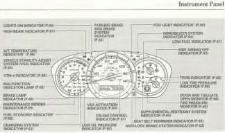 Honda Dashboard Symbols 2005 Honda Pilot Dashboard Warning Lights Symbols Honda