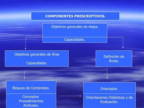Diseño Curricular Prescriptivo Definicion Dise 241 Os Curriculares