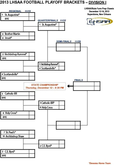 section 3 football playoffs bracket 2013 lhsaa football playoff brackets high school