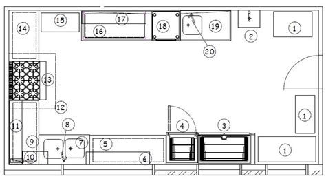 small commercial kitchen layout shipping container