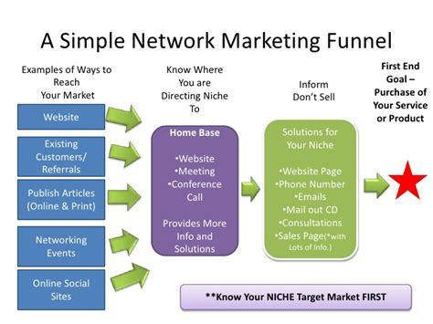 a simple network marketing funnel main slide