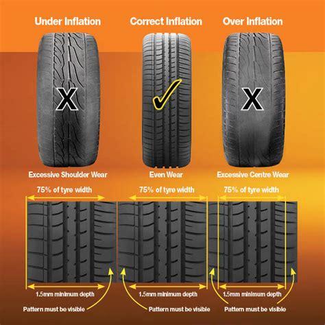 tire tread depths tyre tread depth at beaurepaires helpful tips