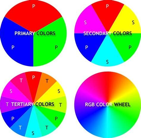additive color wheel page 2 the web xealot the xara x on line manual colour