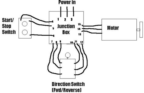 What Year Did Knob And Wiring Stop by 3 Phase Wiring Question Start Stop Switch The Home