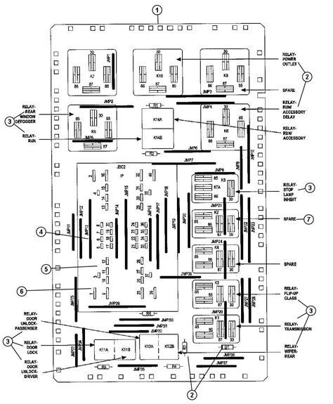 1994 jeep sport fuse box diagram fuse box and 1998 jeep wrangler fuse box diagram wiring diagram and