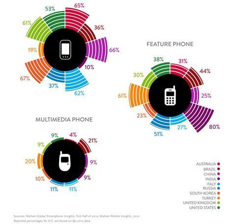mobile web marketing email marketing e mobile web marketing secret key