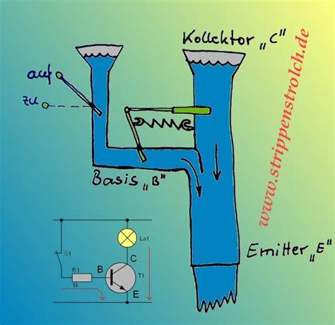 transistor npn anschluss strippenstrolch der npn transistor