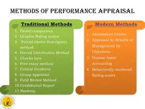 the performance appraisal system