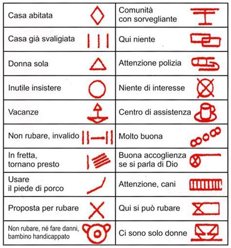 simboli ladri porte antifurti