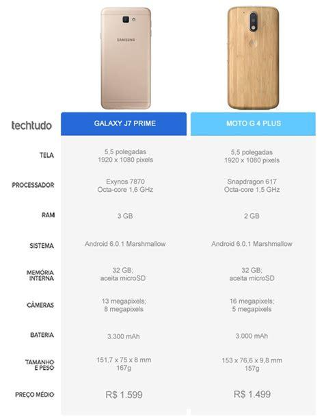 Casing Samsung J7 Prime Mt 2 Ver 1 Custom Hardcase galaxy j7 prime ou moto g 4 plus veja o comparativo de