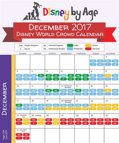 Crowd Calendar Disneyland 25 Best Ideas About Crowd Calendar On Disney