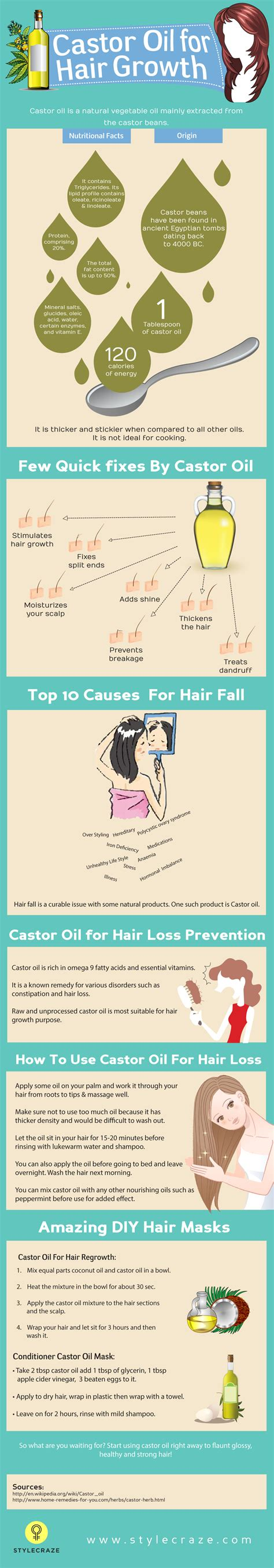 oil treatment how long to stay in the dryer health avenue covering castor oil for hair growth from a to z