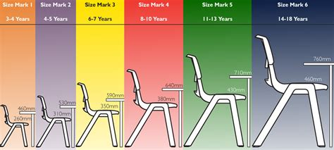 proper chair height for desk ki europe education chair sizing guide