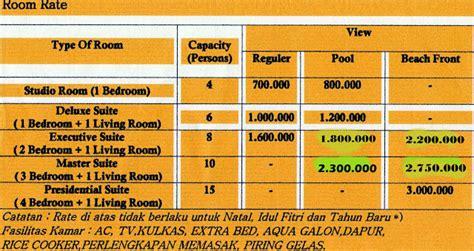 Condottel Apartement Di Marbella Anyer View apartemen marbella anyer disewakan info 087779028897 wa