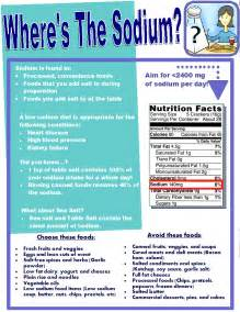 low sodium diet rodavich ms rd ldn