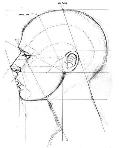sketchbook zeichnen lernen die besten 17 ideen zu gesichtsskizze auf