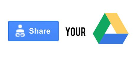 Google Images Share | how to give your team write access to google drive