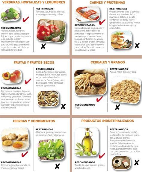 alimentos para hipertiroidismo des 243 rdenes de la tiroides y nutrici 243 n