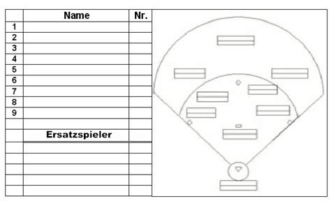 baseball fielding lineup template baseball field lineup template