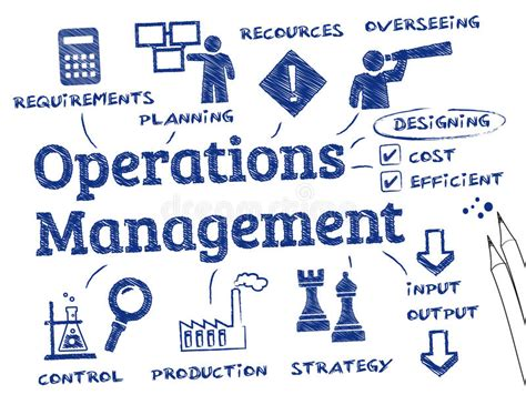 Mba Operations Leadership Development Program by Operations Management Stock Illustration Illustration Of