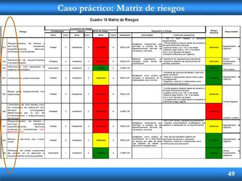 matriz de riesgo matriz de riesgo 49 caso pr 225 ctico matriz de riesgos matriz de riesgos