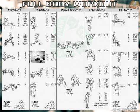 week workout plan fitness healthy workouts