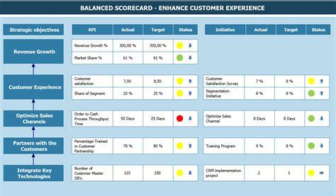 Balanced Scorecard Qpr Business Scorecard Template