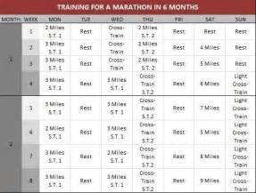 for a marathon in 6 months 1 healthy and happy