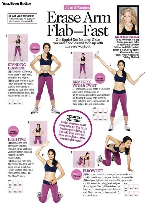 Weight Loss No Reason To Exercise by Arm Workout Health Fitness And Weight Loss Inspiration