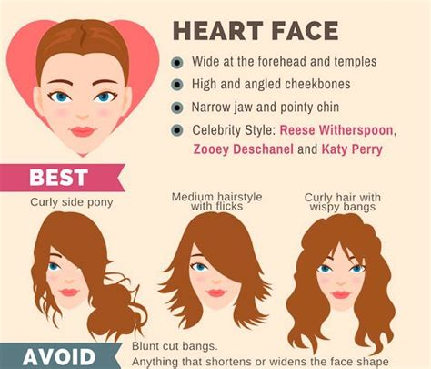 match hairdo with face shape the ultimate hairstyle guide for your face shape makeup