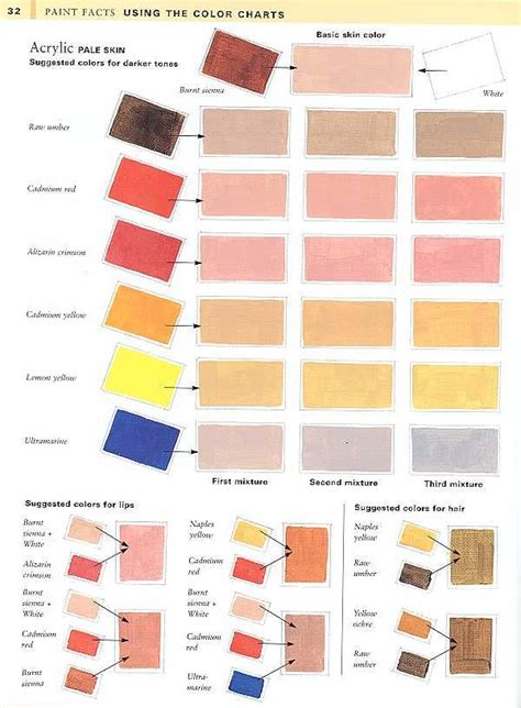 how to make skin color paint pin by tolle on painting techniques painting
