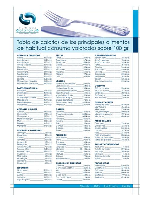 calorias de los alimento tabla calorias