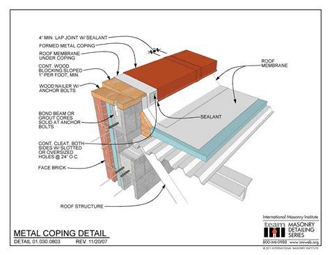 Fireplace Plans by 01 030 0803 Metal Coping Detail International Masonry