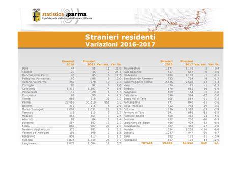 ufficio stranieri parma residenti e stranieri nel parmense popolazione in aumento