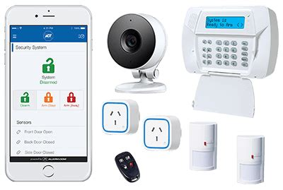 adt home security system phone number | taraba home review