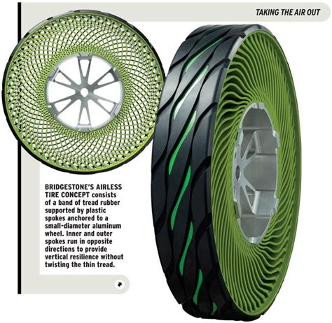 Bridgestone Airless Tires by Airless Tire And Wheel Concept From Bridgestone Car