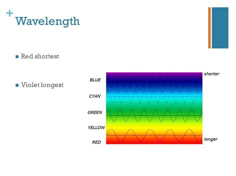 shortest color wavelength chapter 2 section 2 visible light and color ppt