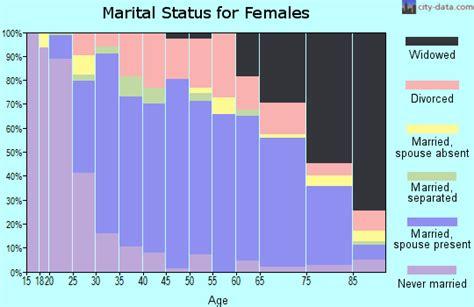 21795 zip code halfway maryland profile homes