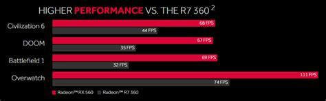 Digital Alliance Ati Radeon Rx 460 4gb Ddr5 128bit amd wprowadza do sprzedaży radeona rx 560 tw 243 j vortal