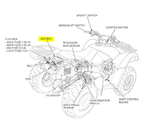 2010 honda rancher wiring diagram the knownledge