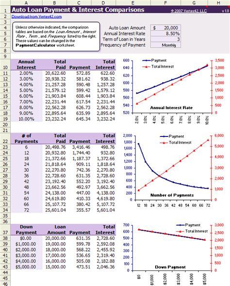 balloon loan payment calculator office templates