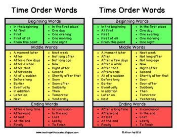 time order words sequential words temporal words updated tpt