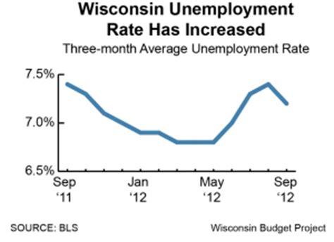 Wisconsin Unemployment Office by Unemployment Benefits Months Wi Emergency