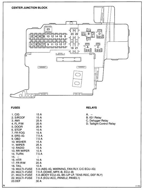 2005 scion tc fuse box diagram 2005 scion tc fuse box diagram fuse box and wiring diagram