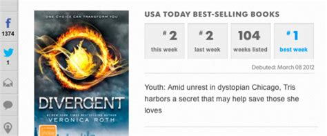 divergent box office predictions that s normal