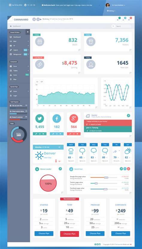 template admin panel html5 cannavaro is premium full responsive admin dashboard