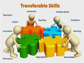 Examples Of Volunteer Work On Resume by Transferable Skills Oakland University Career Services